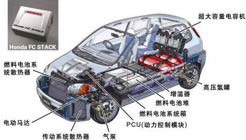 新能源汽车大幅扩产 碳酸锂价格现井喷