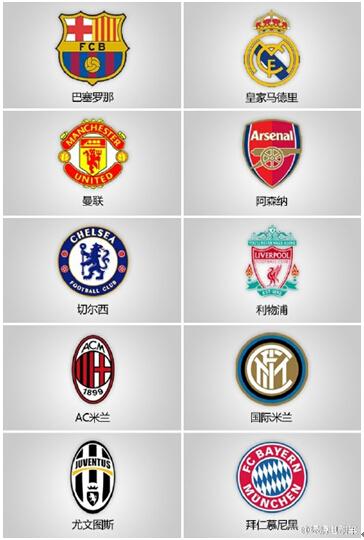 绿源发起竞猜活动 释放将与欧洲超级足球俱乐部签约信号