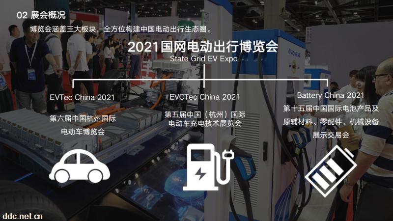 2021国网电动出行博览会SGEV EXPO